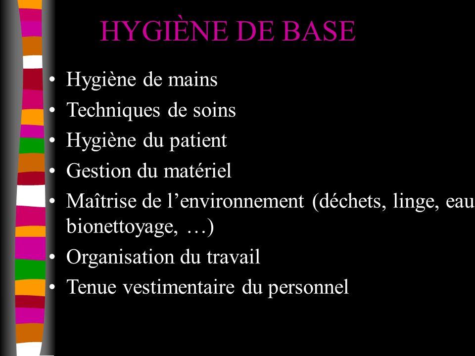 HYGIÈNE DE BASE Hygiène de mains Techniques de soins Hygiène du patient Gestion du matériel Maîtrise de lenvironnement (déchets, linge, eau, bionettoyage, …) Organisation du travail Tenue vestimentaire du personnel