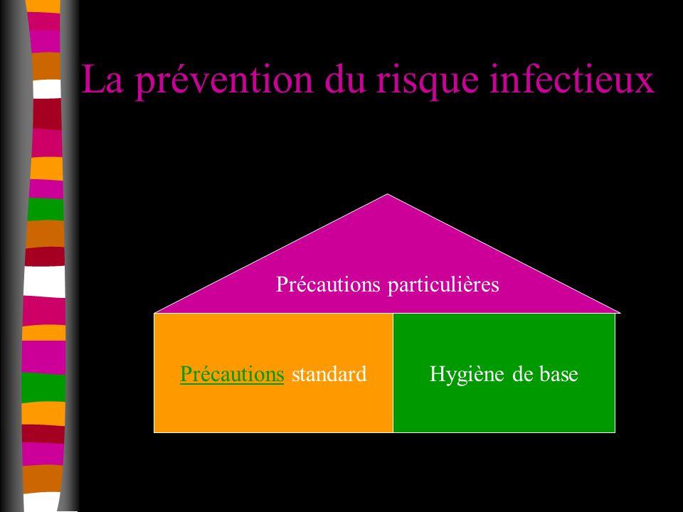 La prévention du risque infectieux PrécautionsPrécautions standardHygiène de base Précautions particulières