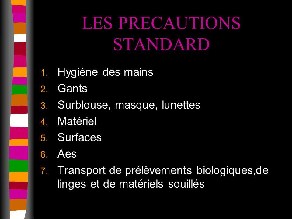 LHYGIENE DE BASE Hygiène de base Précautions standards Précautions particulières