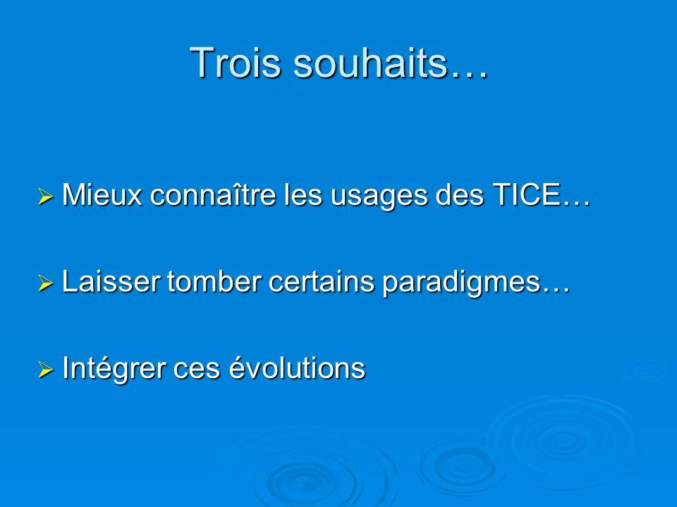 Enquête sur les pratiques des élèves (classe de première/ région parisienne/ septembre 2005) Tel.