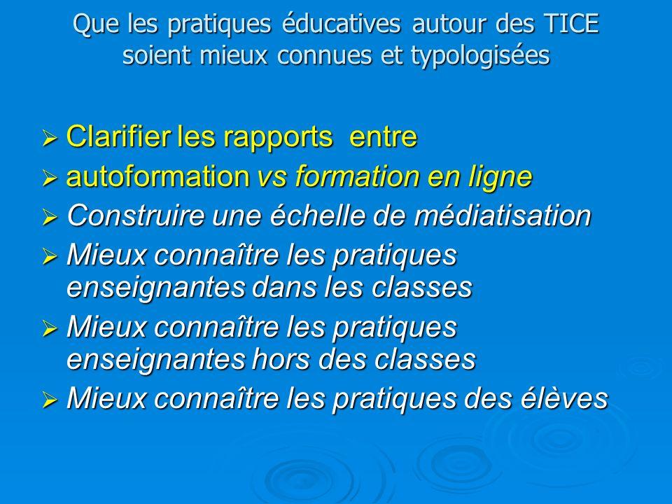 Clarifier les rapports entre Clarifier les rapports entre autoformation vs formation en ligne autoformation vs formation en ligne Construire une échel