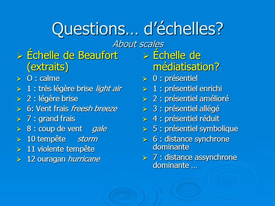 Questions… déchelles? About scales Échelle de Beaufort (extraits) Échelle de Beaufort (extraits) O : calme O : calme 1 : très légère brise light air 1