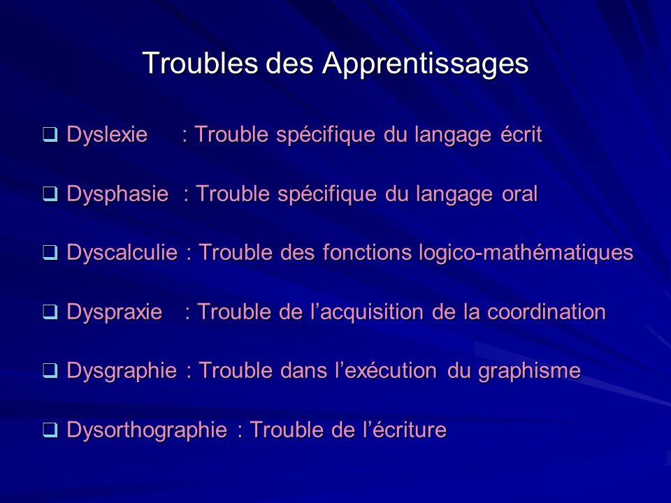 Troubles des Apprentissages Dyslexie : Trouble spécifique du langage écrit Dyslexie : Trouble spécifique du langage écrit Dysphasie : Trouble spécifiq