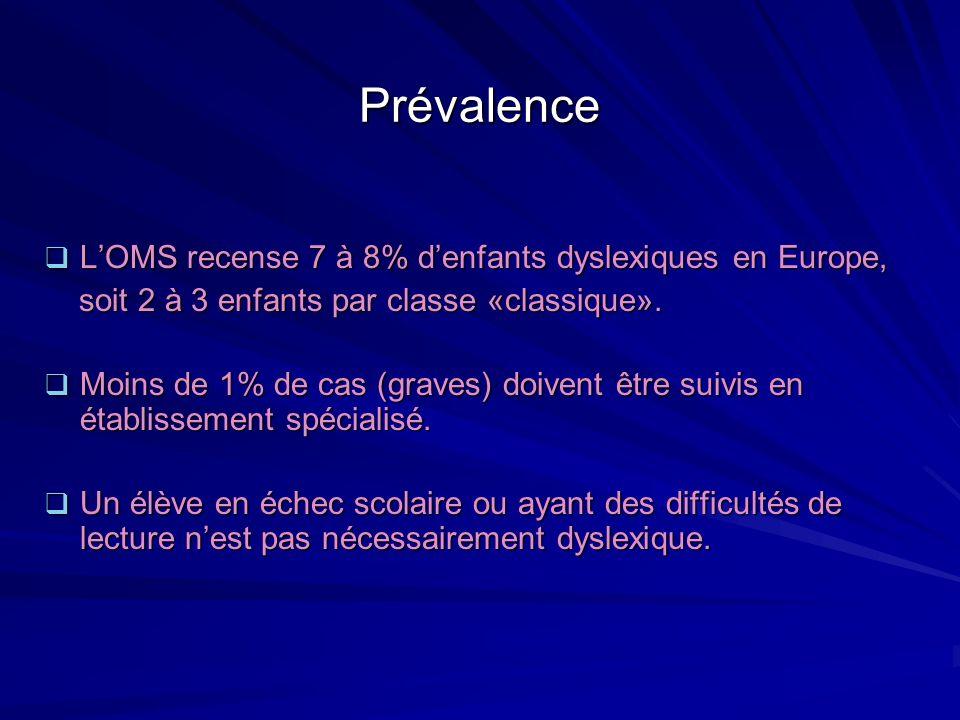 Prévalence LOMS recense 7 à 8% denfants dyslexiques en Europe, LOMS recense 7 à 8% denfants dyslexiques en Europe, soit 2 à 3 enfants par classe «clas