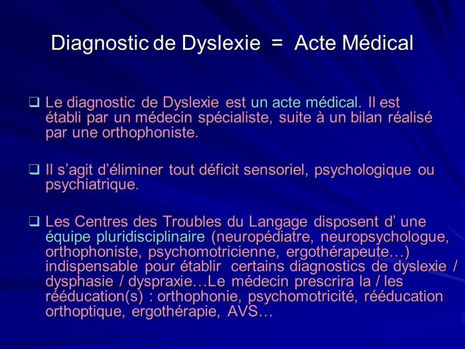 Diagnostic de Dyslexie = Acte Médical Le diagnostic de Dyslexie est un acte médical. Il est établi par un médecin spécialiste, suite à un bilan réalis
