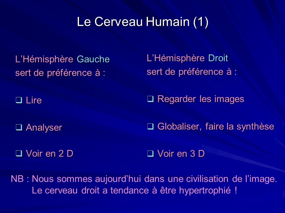 Le Cerveau Humain (1) LHémisphère Gauche sert de préférence à : Lire Lire Analyser Analyser Voir en 2 D Voir en 2 D LHémisphère Droit sert de préféren