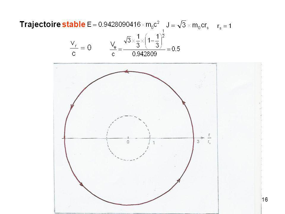 16 Trajectoire stable