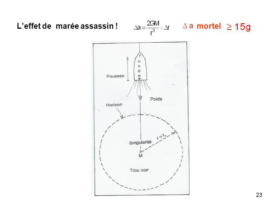 23 Leffet de marée assassin ! mortel
