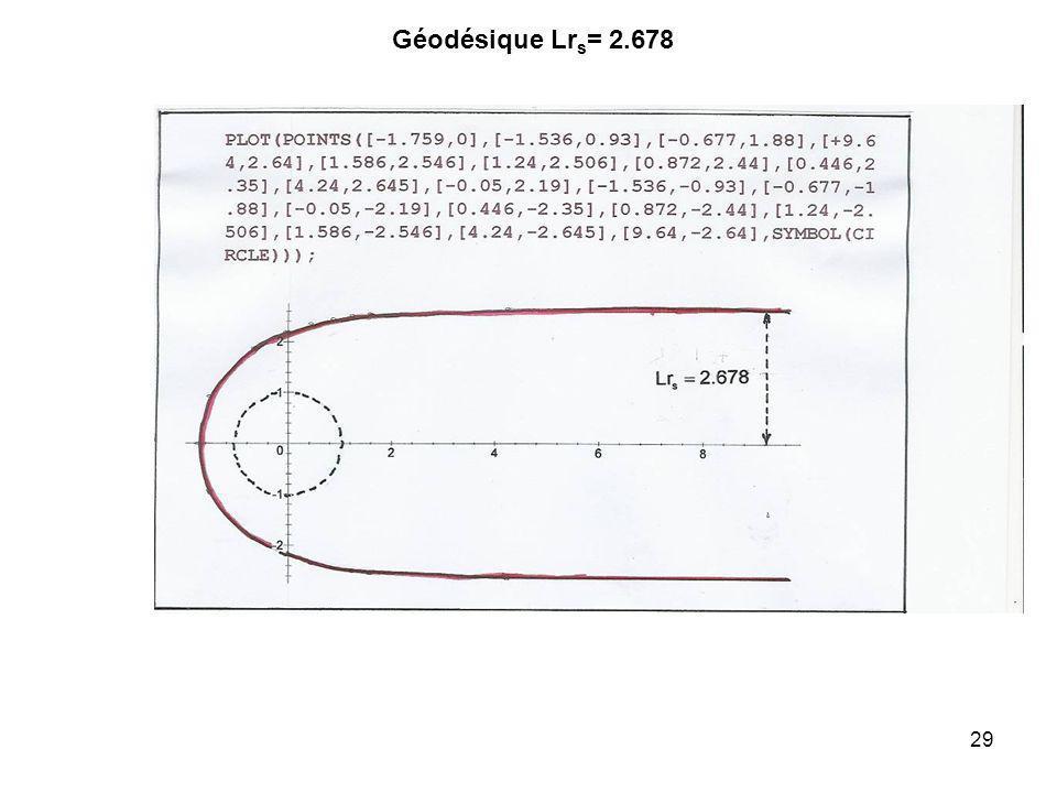 29 Géodésique Lr s = 2.678