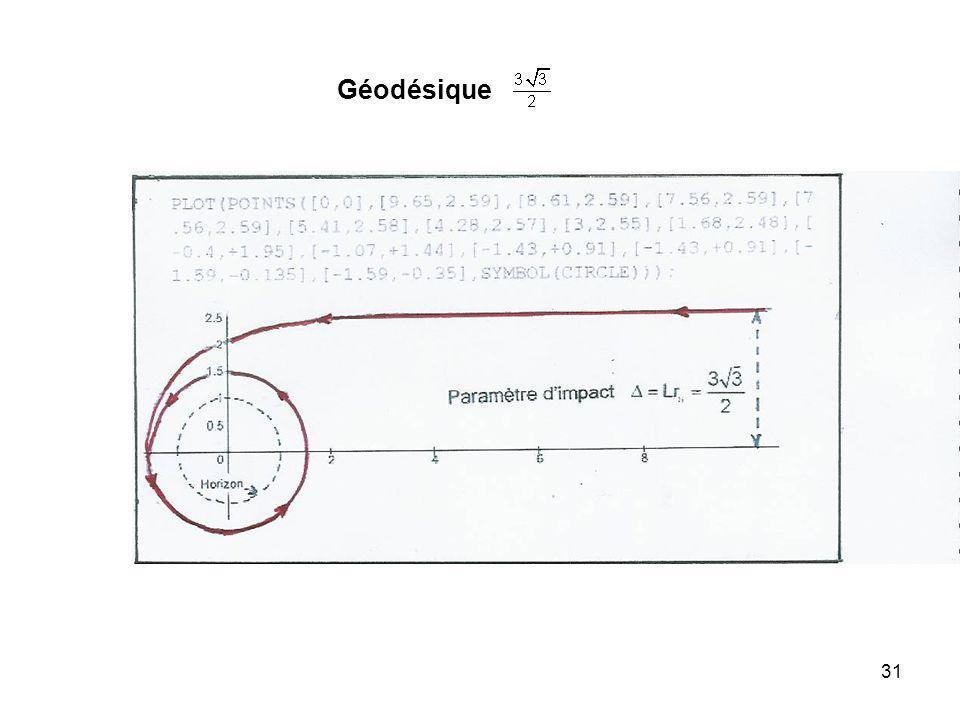 31 Géodésique