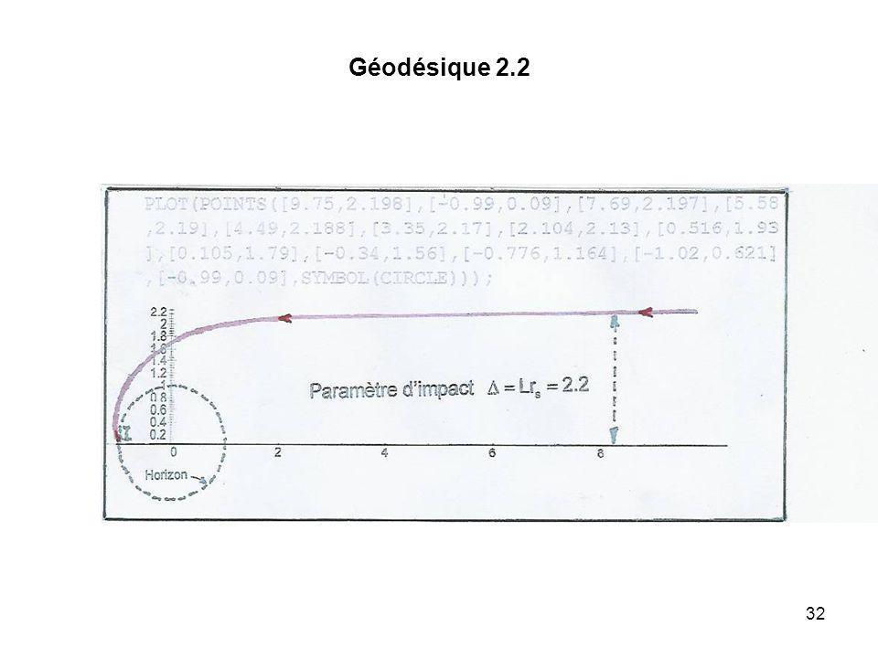 32 Géodésique 2.2