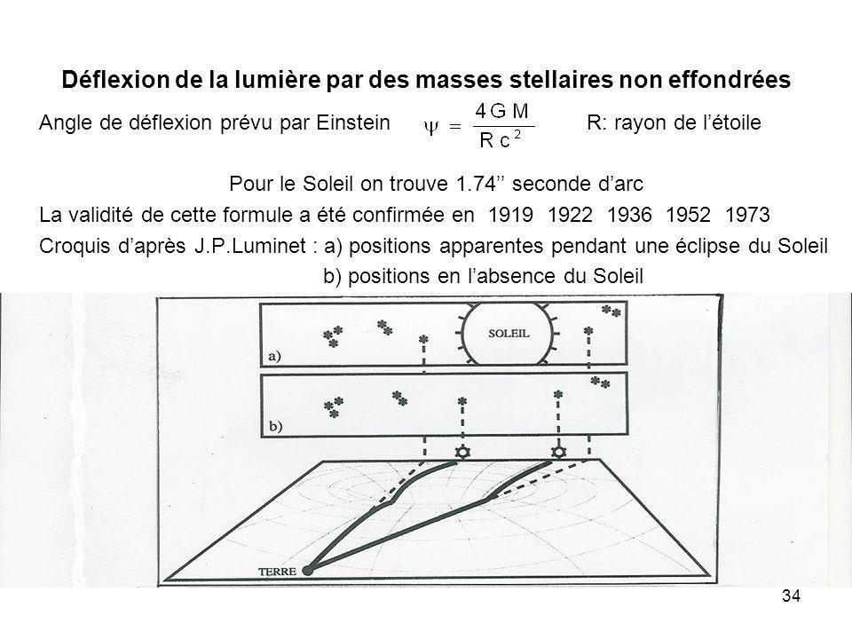 34 Déflexion de la lumière par des masses stellaires non effondrées Angle de déflexion prévu par Einstein R: rayon de létoile Pour le Soleil on trouve