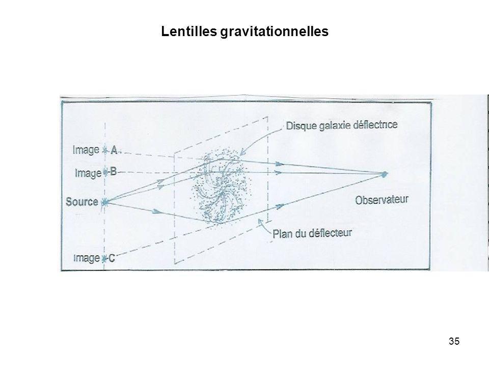 35 Lentilles gravitationnelles