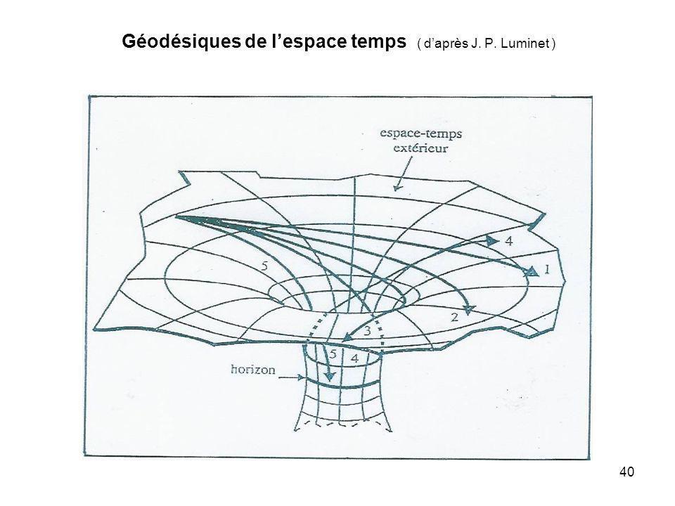 40 Géodésiques de lespace temps ( daprès J. P. Luminet )