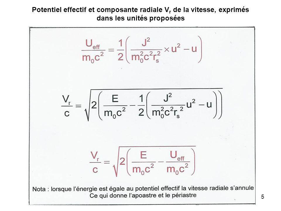 5 Potentiel effectif et composante radiale V r de la vitesse, exprimés dans les unités proposées