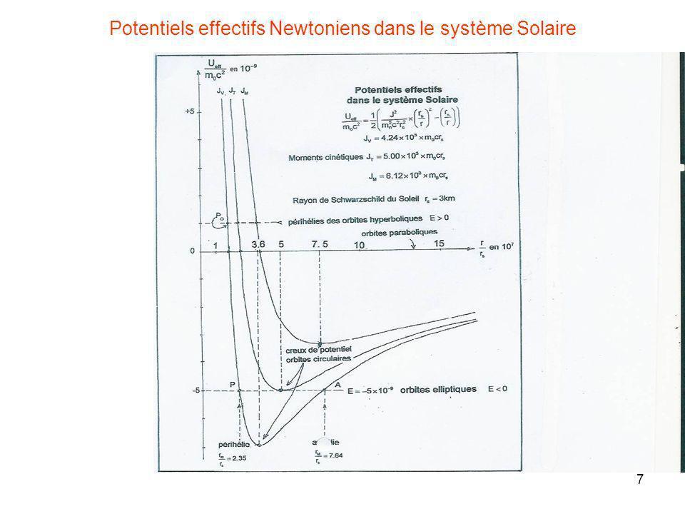 7 Potentiels effectifs Newtoniens dans le système Solaire