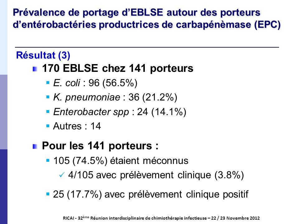 Résultat (3) RICAI - 32 ème Réunion interdisciplinaire de chimiothérapie infectieuse – 22 / 23 Novembre 2012 Prévalence de portage dEBLSE autour des p
