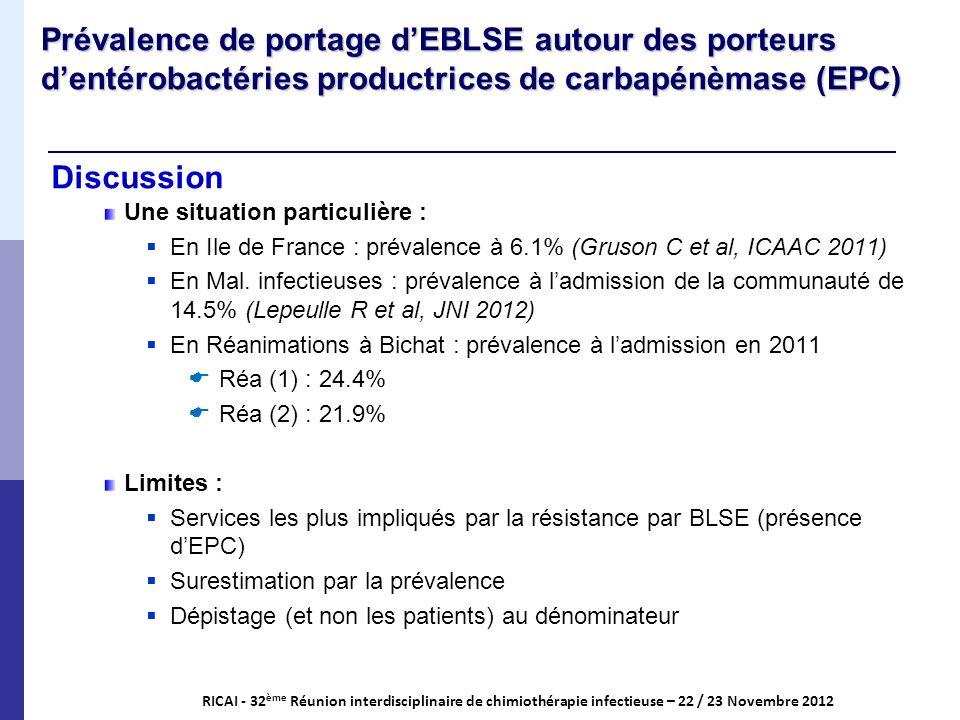 Discussion RICAI - 32 ème Réunion interdisciplinaire de chimiothérapie infectieuse – 22 / 23 Novembre 2012 Prévalence de portage dEBLSE autour des por
