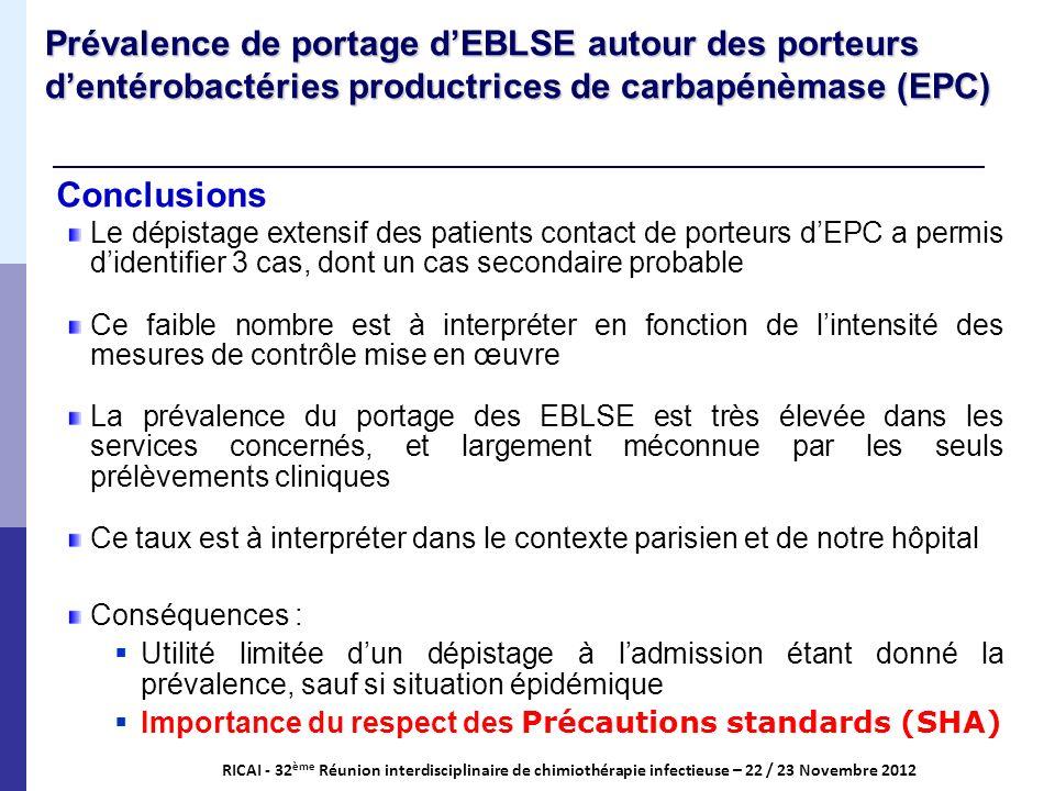 Conclusions RICAI - 32 ème Réunion interdisciplinaire de chimiothérapie infectieuse – 22 / 23 Novembre 2012 Prévalence de portage dEBLSE autour des po