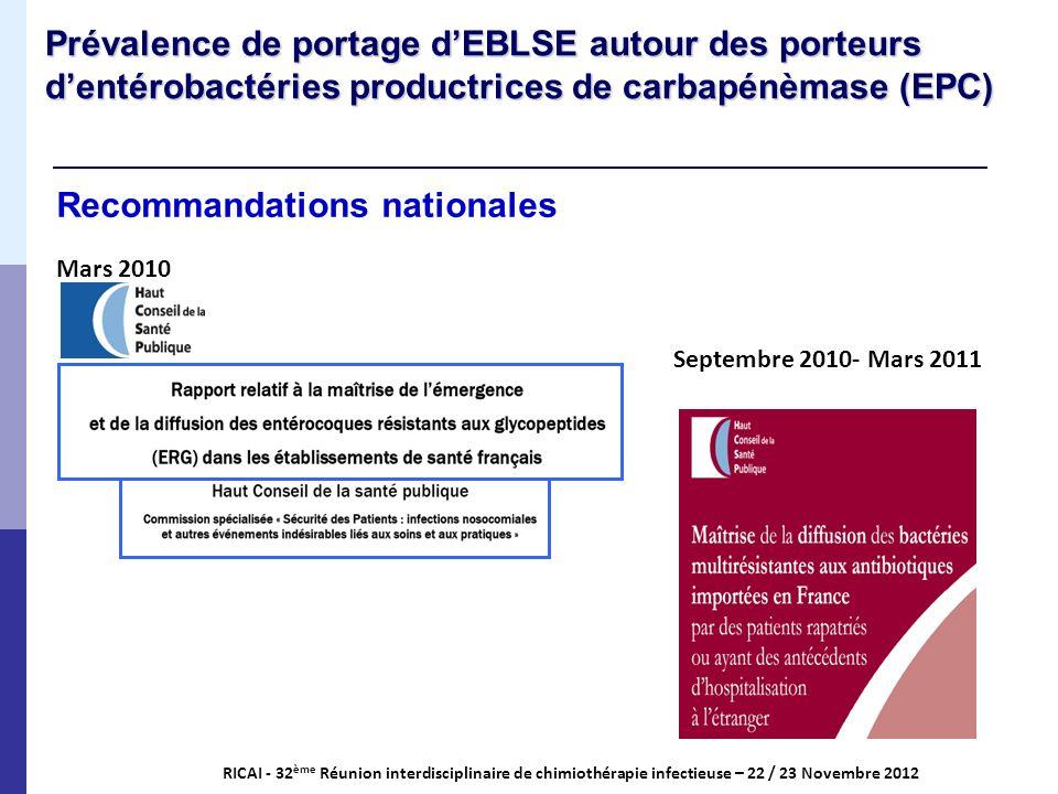 Recommandations nationales Mars 2010 Septembre 2010- Mars 2011 RICAI - 32 ème Réunion interdisciplinaire de chimiothérapie infectieuse – 22 / 23 Novem