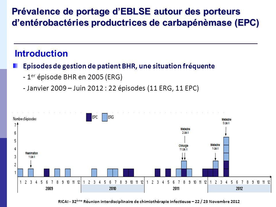 Introduction RICAI - 32 ème Réunion interdisciplinaire de chimiothérapie infectieuse – 22 / 23 Novembre 2012 Prévalence de portage dEBLSE autour des p