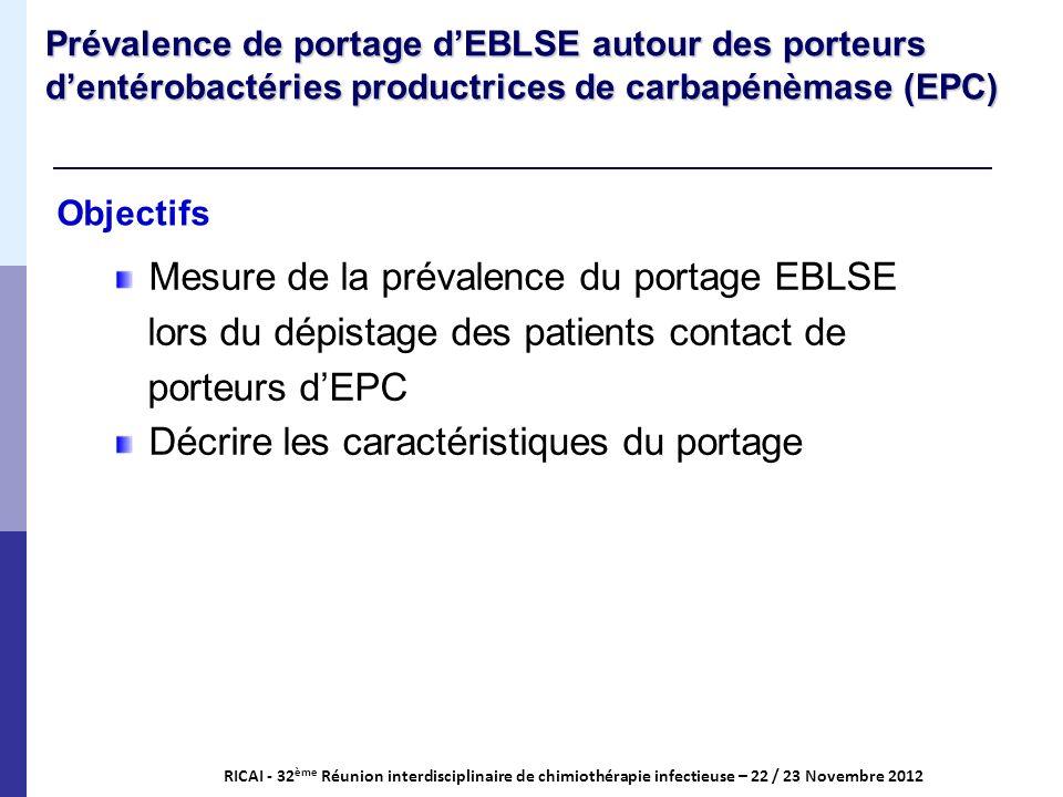 Objectifs RICAI - 32 ème Réunion interdisciplinaire de chimiothérapie infectieuse – 22 / 23 Novembre 2012 Prévalence de portage dEBLSE autour des port