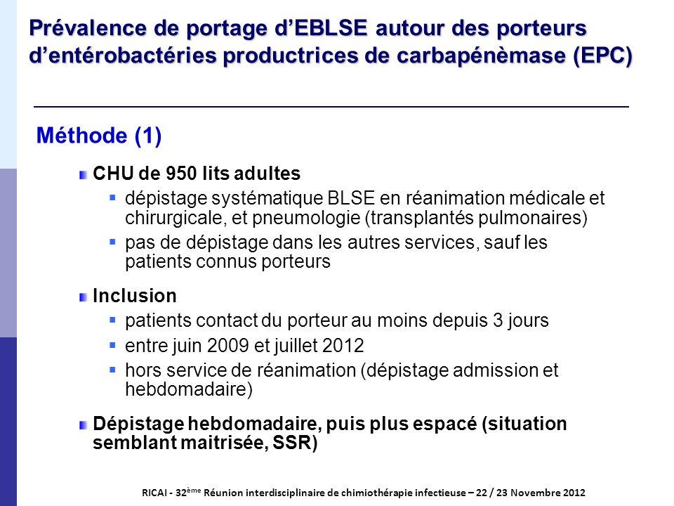 Méthode (1) RICAI - 32 ème Réunion interdisciplinaire de chimiothérapie infectieuse – 22 / 23 Novembre 2012 Prévalence de portage dEBLSE autour des po