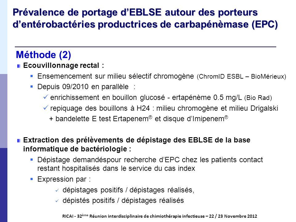 Méthode (2) RICAI - 32 ème Réunion interdisciplinaire de chimiothérapie infectieuse – 22 / 23 Novembre 2012 Prévalence de portage dEBLSE autour des po