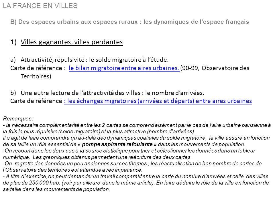LA FRANCE EN VILLES B) Des espaces urbains aux espaces ruraux : les dynamiques de lespace français 1)Villes gagnantes, villes perdantes a)Attractivité