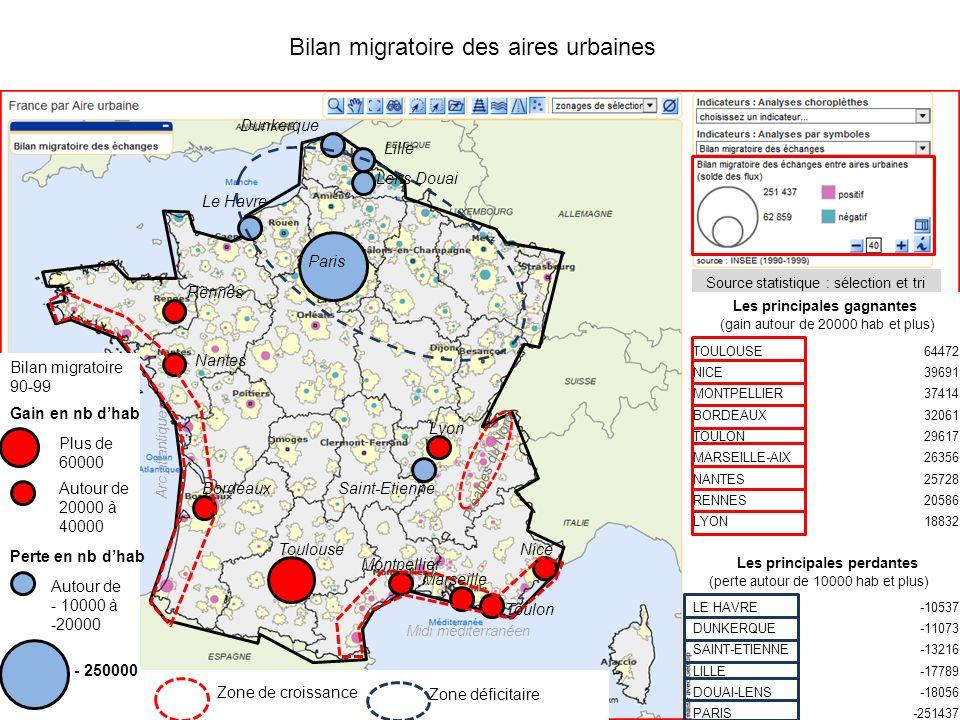 Paris Le Havre Rennes Toulon Nice Bordeaux Lyon Marseille Lens Douai Lille Saint-Etienne Dunkerque Toulouse Montpellier Nantes Bilan migratoire des ai