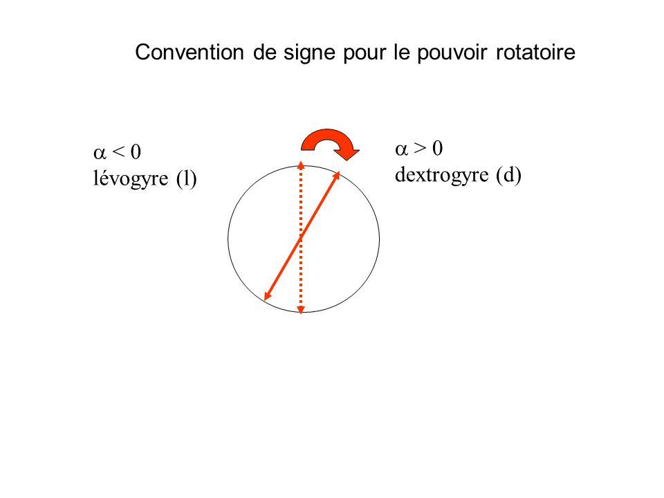 > 0 dextrogyre (d) < 0 lévogyre (l) Convention de signe pour le pouvoir rotatoire