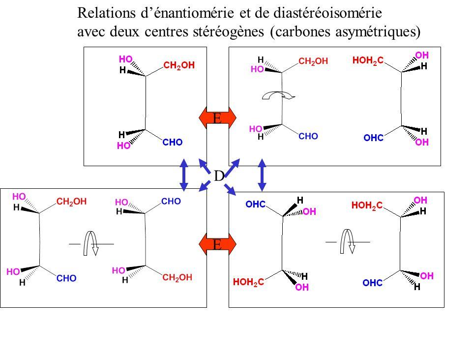 Relations dénantiomérie et de diastéréoisomérie avec deux centres stéréogènes (carbones asymétriques) E E D