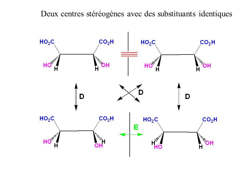 Deux centres stéréogènes avec des substituants identiques