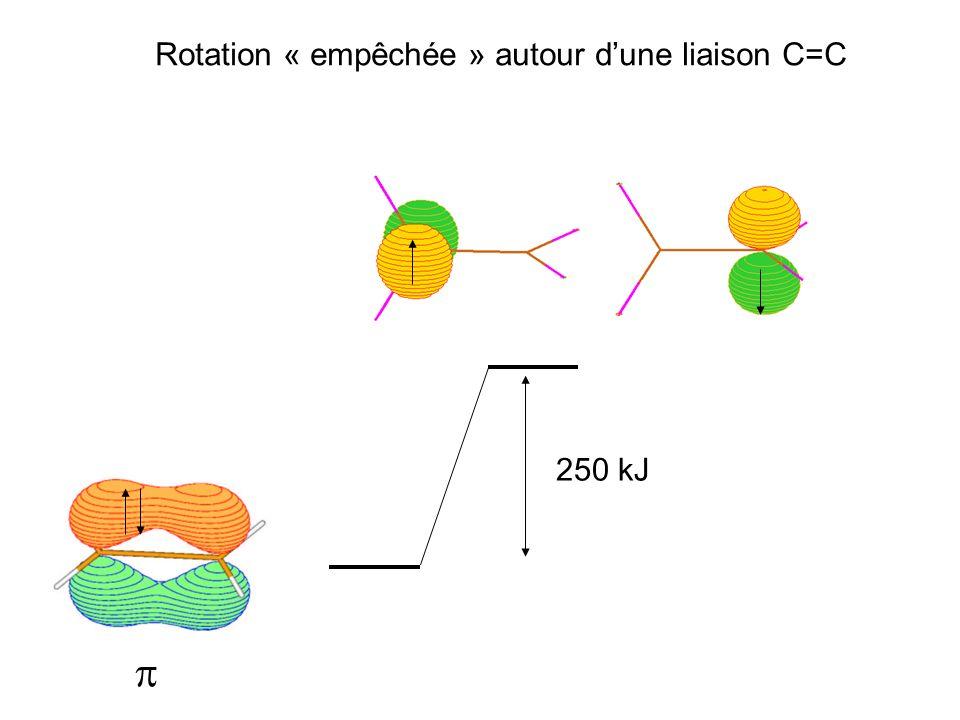 250 kJ Rotation « empêchée » autour dune liaison C=C