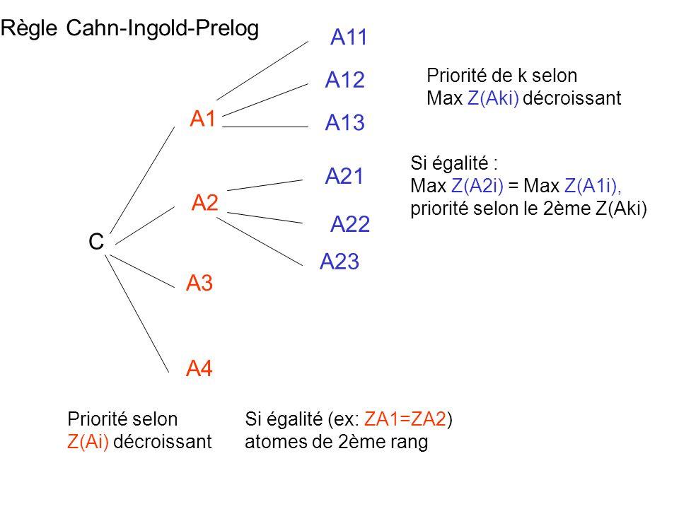 C Priorité selon Z(Ai) décroissant A1 A2 A3 A4 Si égalité (ex: ZA1=ZA2) atomes de 2ème rang A12 A11 A13 A22 A21 A23 Priorité de k selon Max Z(Aki) déc