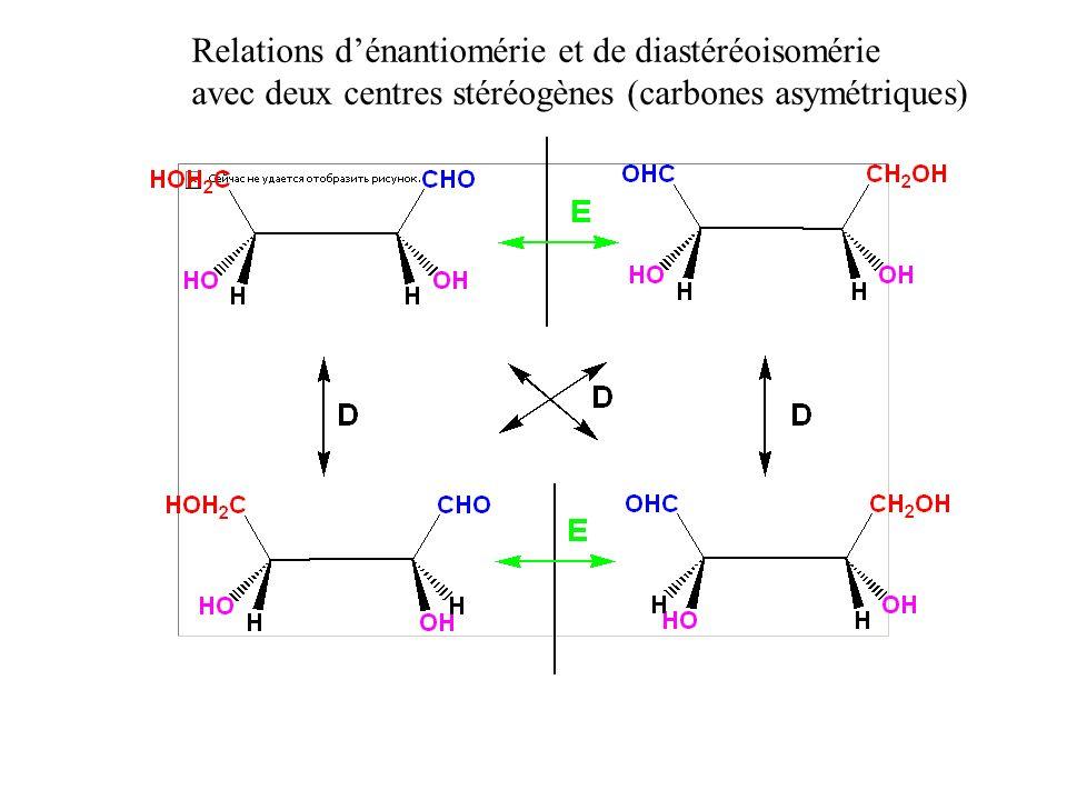 Relations dénantiomérie et de diastéréoisomérie avec deux centres stéréogènes (carbones asymétriques)