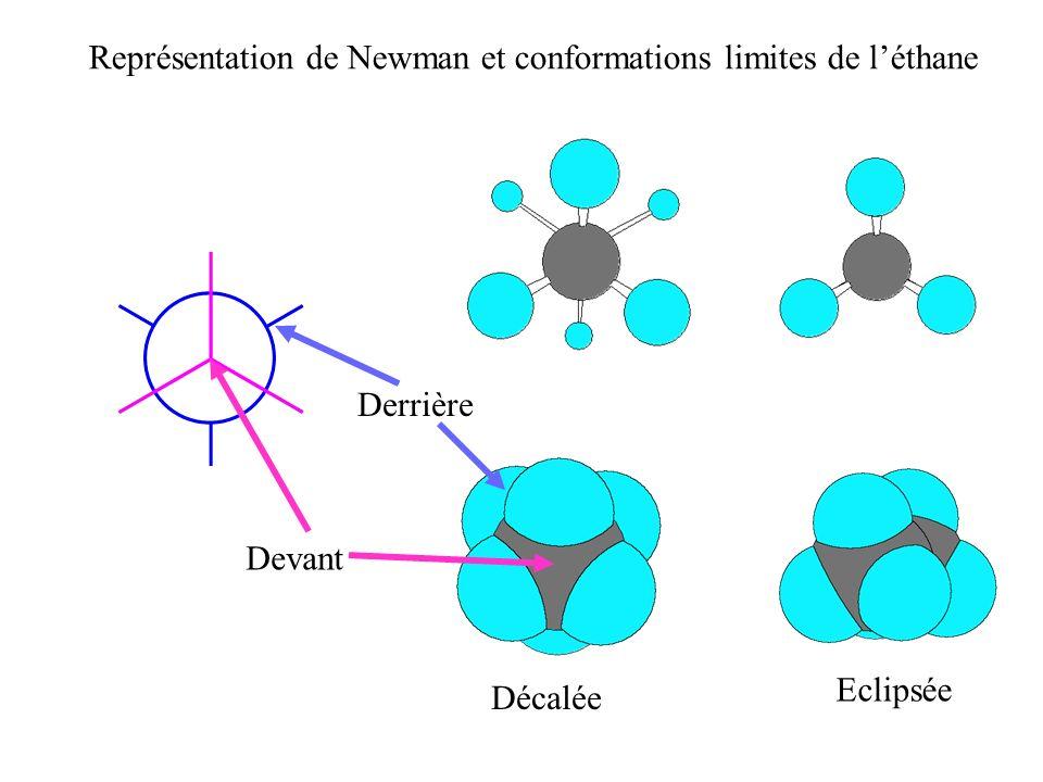 Décalée Eclipsée Devant Derrière Représentation de Newman et conformations limites de léthane