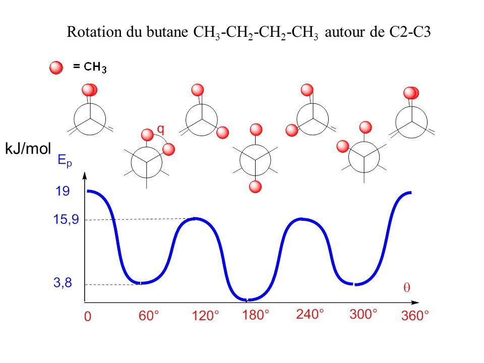 Rotation du butane CH 3 -CH 2 -CH 2 -CH 3 autour de C2-C3 kJ/mol