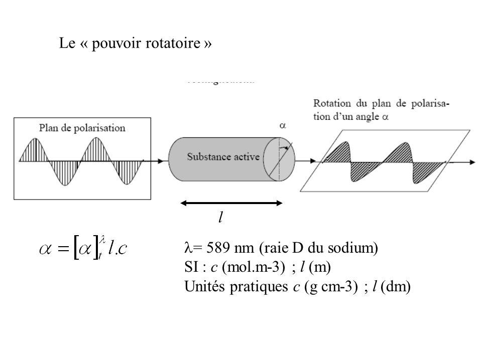 Le « pouvoir rotatoire » l = 589 nm (raie D du sodium) SI : c (mol.m-3) ; l (m) Unités pratiques c (g cm-3) ; l (dm)