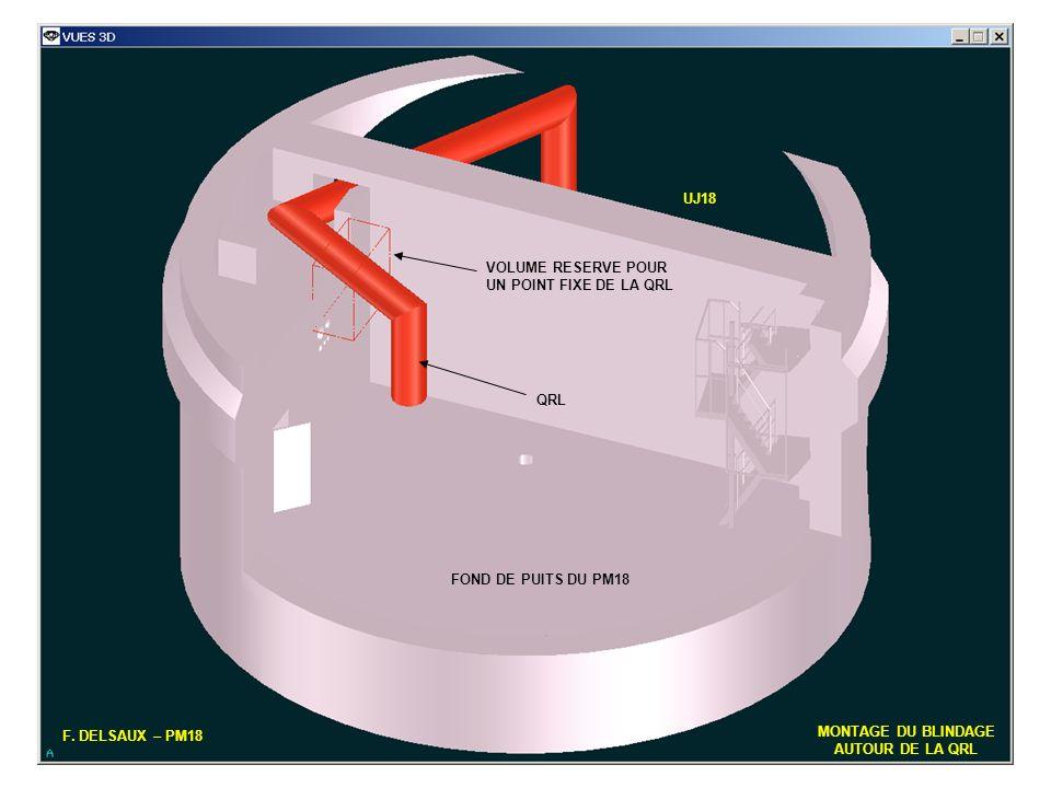 F. DELSAUX – PM18 MONTAGE DU BLINDAGE AUTOUR DE LA QRL FOND DE PUITS DU PM18 QRL UJ18 VOLUME RESERVE POUR UN POINT FIXE DE LA QRL