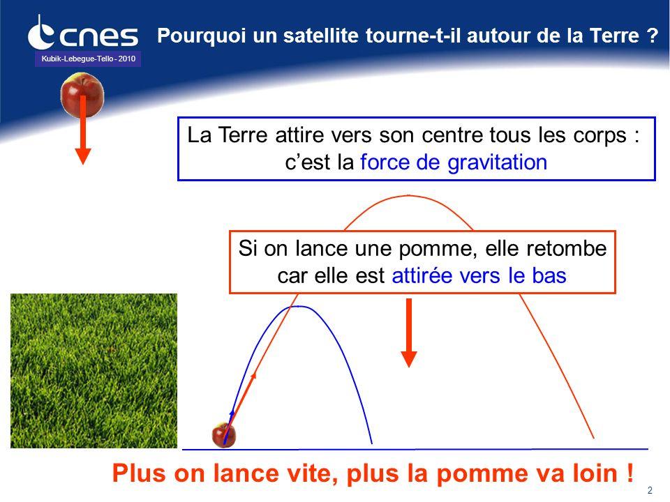 cest Classe Le CNES