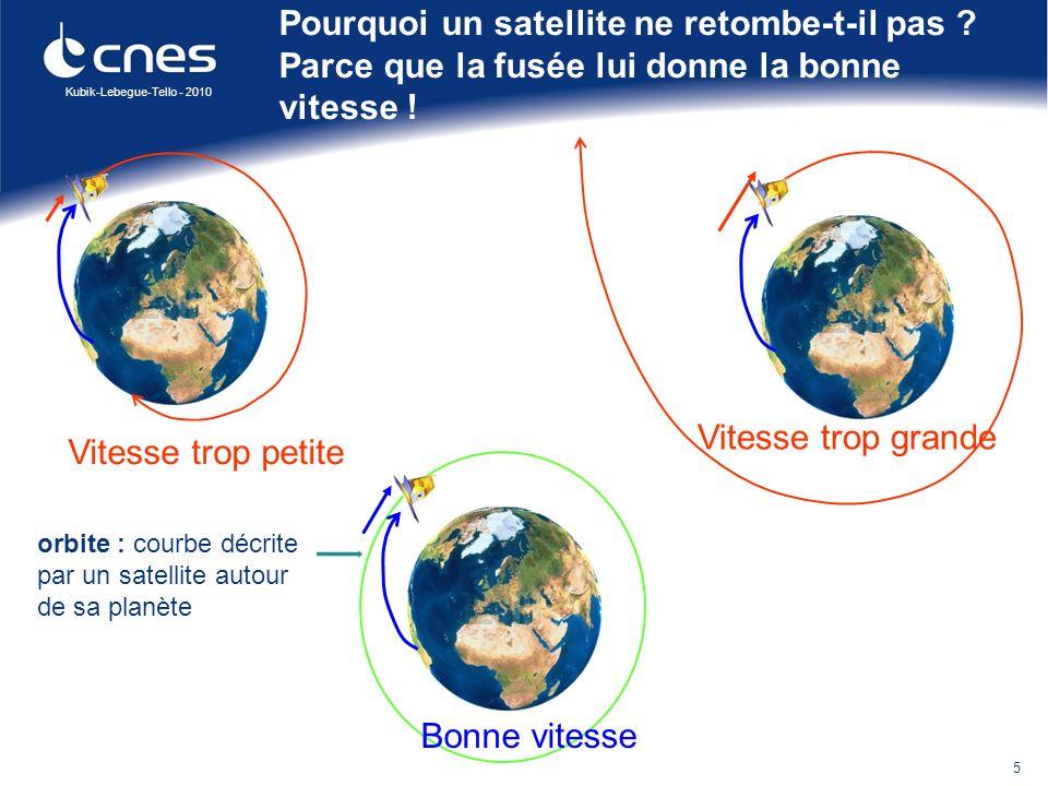 Imaginons que le satellite soit une grosse pomme : on doit le lancer très vite pour quil ne retombe pas .