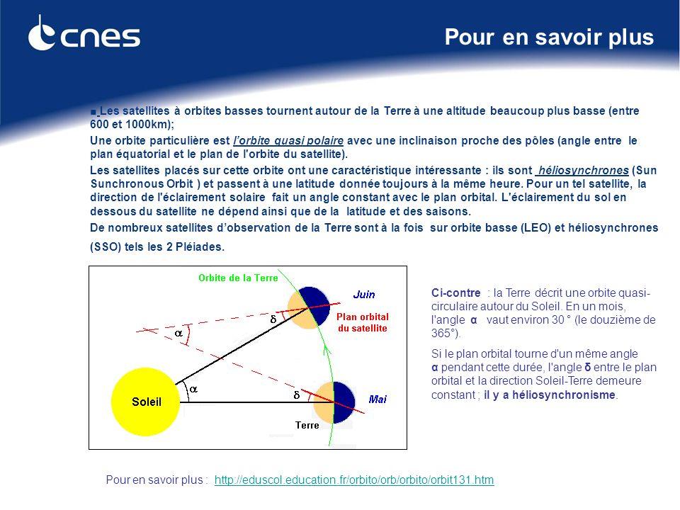 Une orbite géostationnaire (GEO=géosynchrone) est une orbite pour laquelle le satellite est toujours dans la même position par rapport à la Terre en rotation.