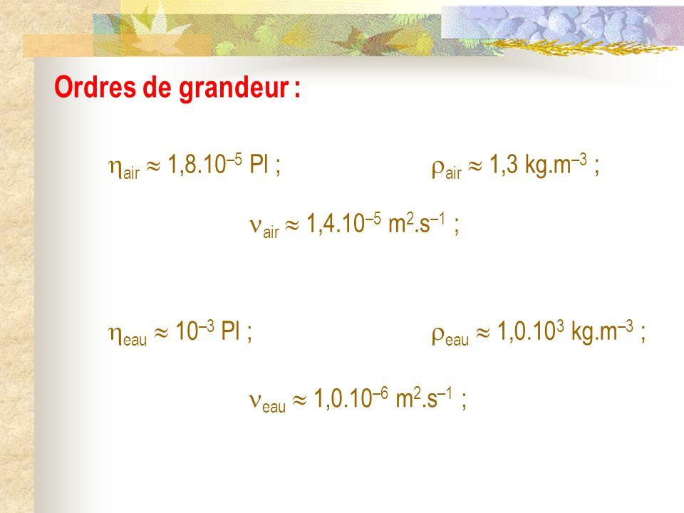 Ordres de grandeur : air 1,8.10 –5 Pl ; air 1,3 kg.m –3 ; air 1,4.10 –5 m 2.s –1 ; eau 10 –3 Pl ; eau 1,0.10 3 kg.m –3 ; eau 1,0.10 –6 m 2.s –1 ;