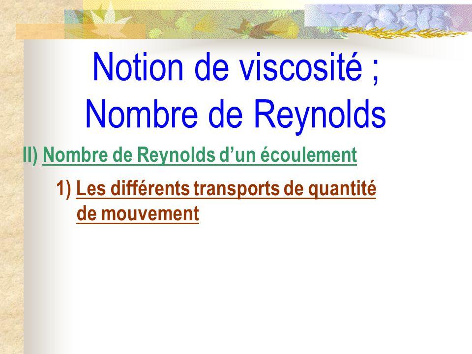 Notion de viscosité ; Nombre de Reynolds II) Nombre de Reynolds dun écoulement 1) Les différents transports de quantité de mouvement