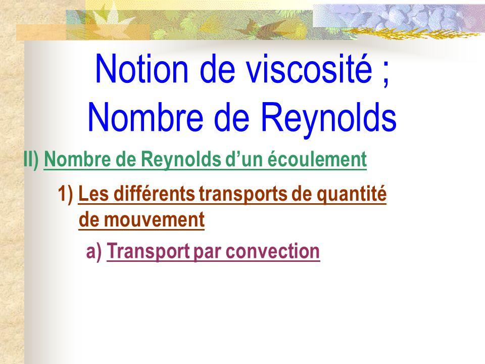 Notion de viscosité ; Nombre de Reynolds II) Nombre de Reynolds dun écoulement 1) Les différents transports de quantité de mouvement a) Transport par
