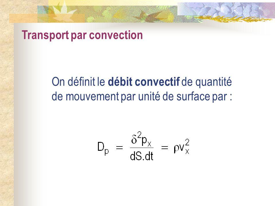 Transport par convection On définit le débit convectif de quantité de mouvement par unité de surface par :