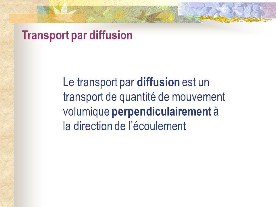 Transport par diffusion Le transport par diffusion est un transport de quantité de mouvement volumique perpendiculairement à la direction de lécouleme