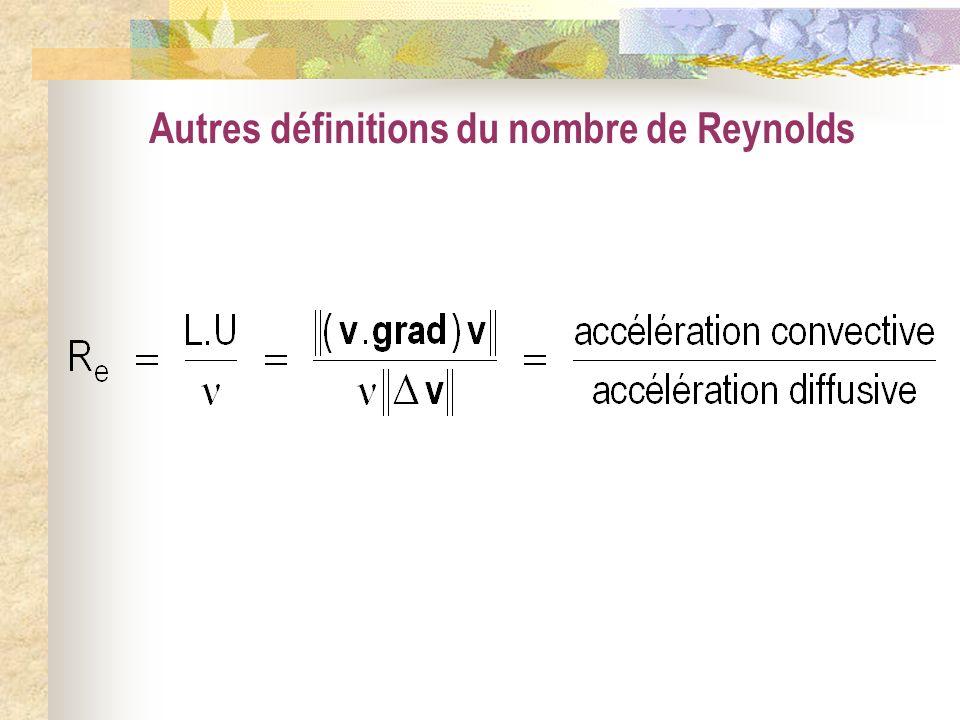 Autres définitions du nombre de Reynolds