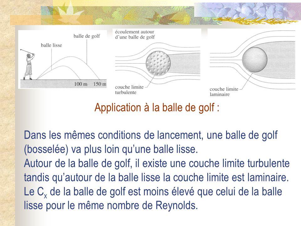 Application à la balle de golf : Dans les mêmes conditions de lancement, une balle de golf (bosselée) va plus loin quune balle lisse. Autour de la bal